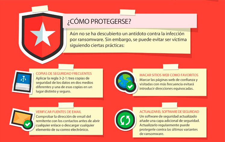 Cómo protegerse del virus Wanna Cry