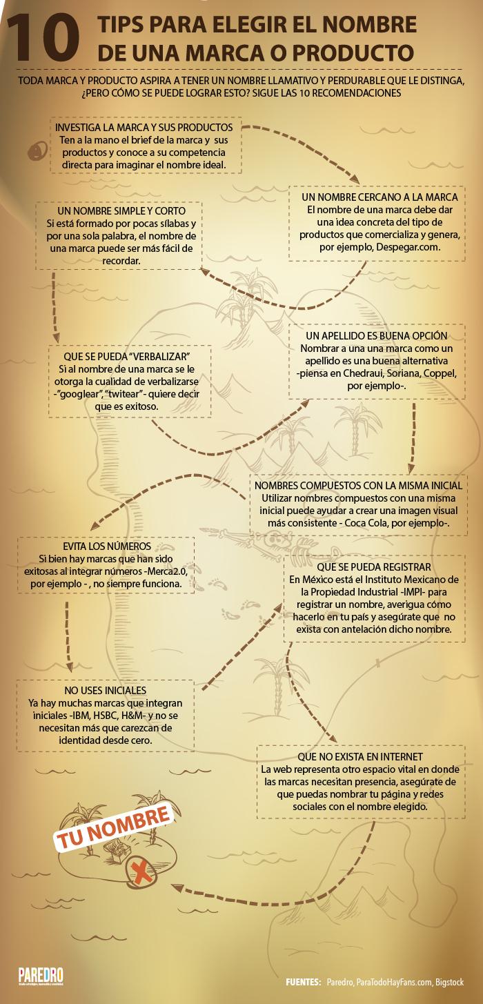 Una infografía con 10 consejos para elegir bien el nombre de una marca o producto.
