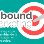 Inbound Marketing vs Marketing tradicional