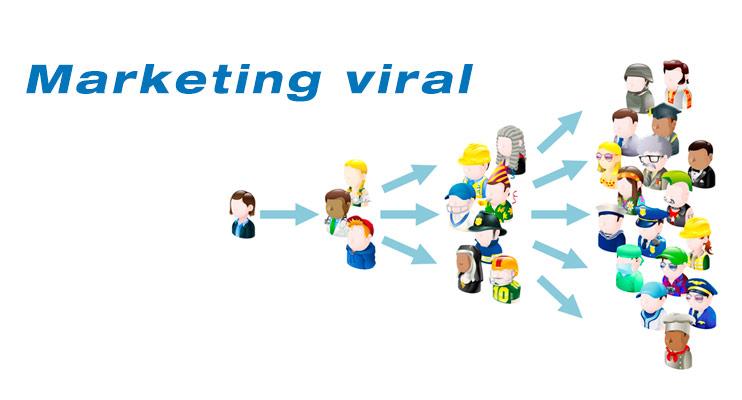 El poder del Marketing viral gracias al boca a boca en Internet - El Rincón  de Lombok